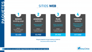PYMES- Paquetes EasyClicks